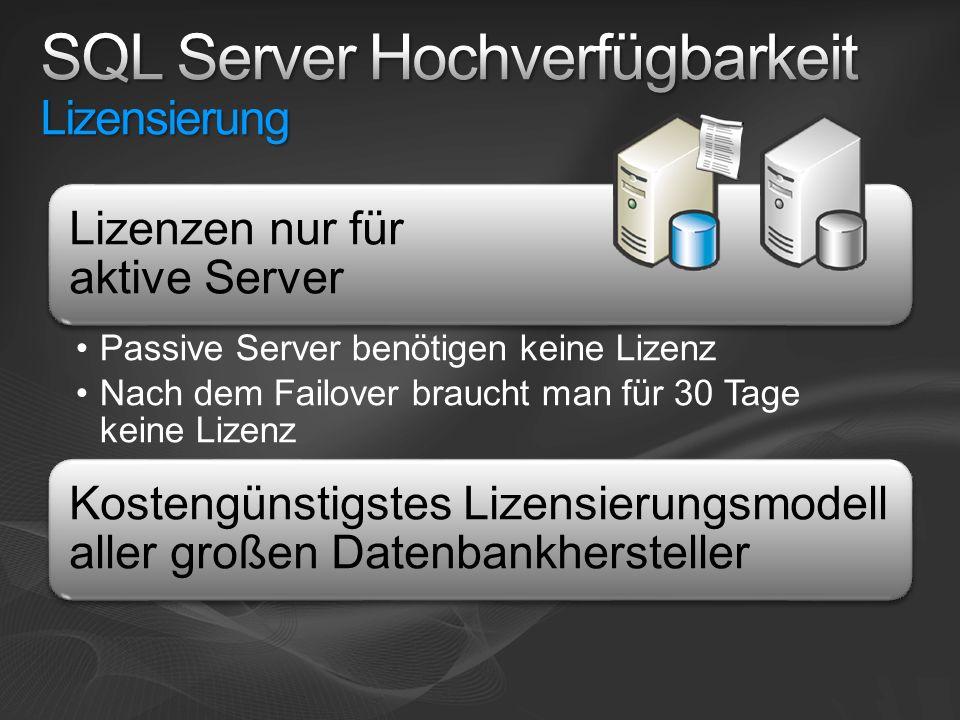 SQL Server Hochverfügbarkeit Lizensierung