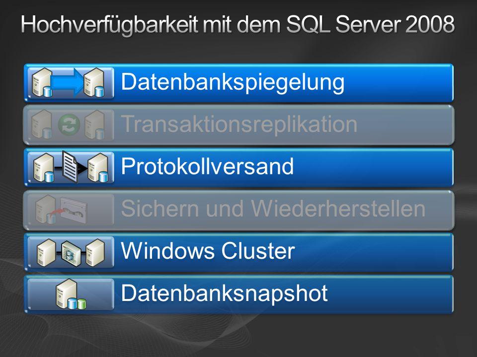 Hochverfügbarkeit mit dem SQL Server 2008