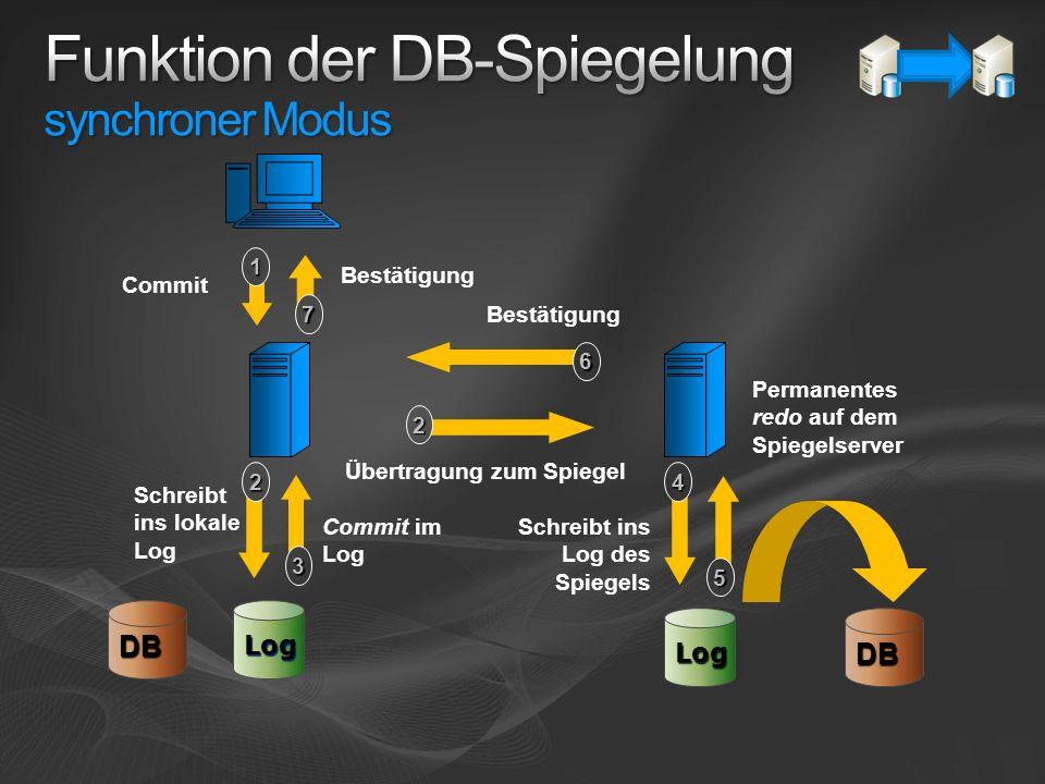 Funktion der DB-Spiegelung synchroner Modus
