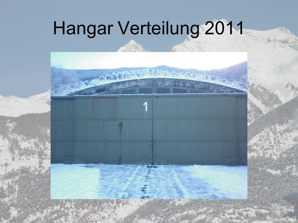 Hangar Verteilung 2011