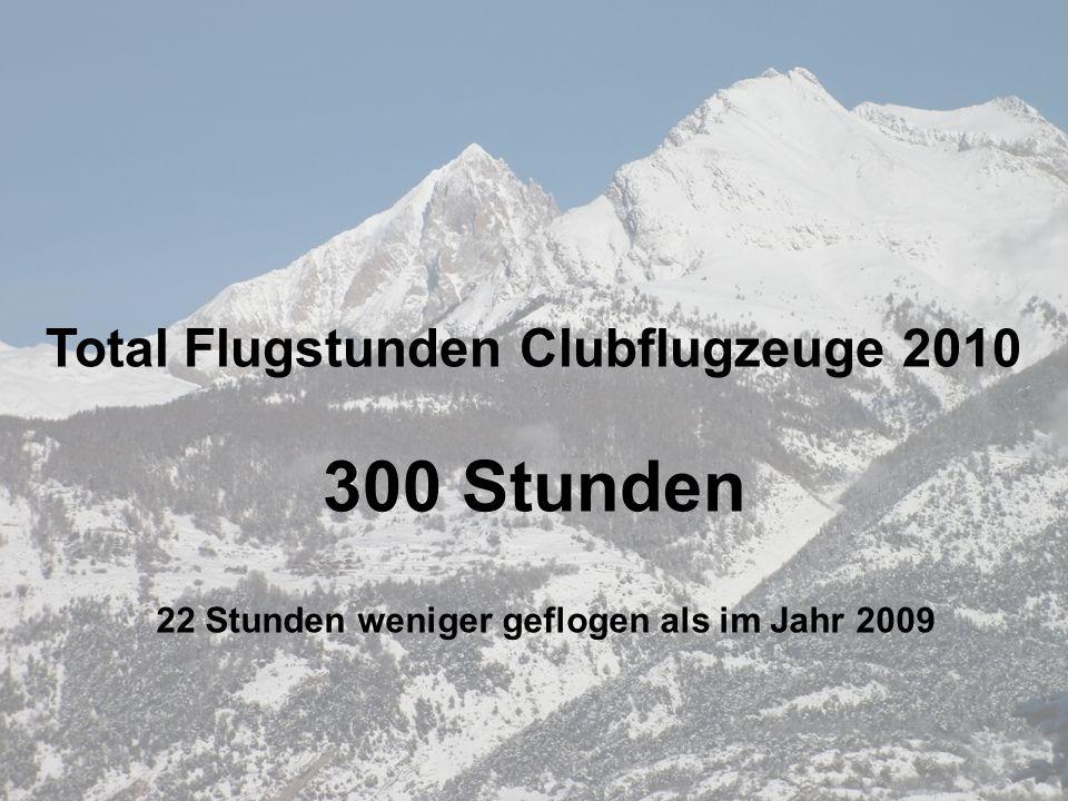 300 Stunden Total Flugstunden Clubflugzeuge 2010