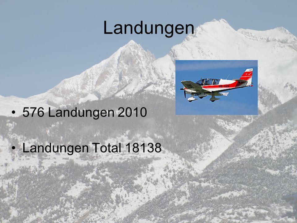 Landungen 576 Landungen 2010 Landungen Total 18138