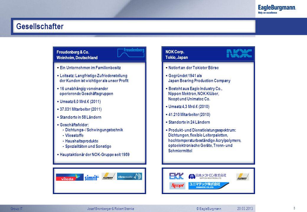 Gesellschafter Freudenberg & Co. Weinheim, Deutschland NOK Corp.