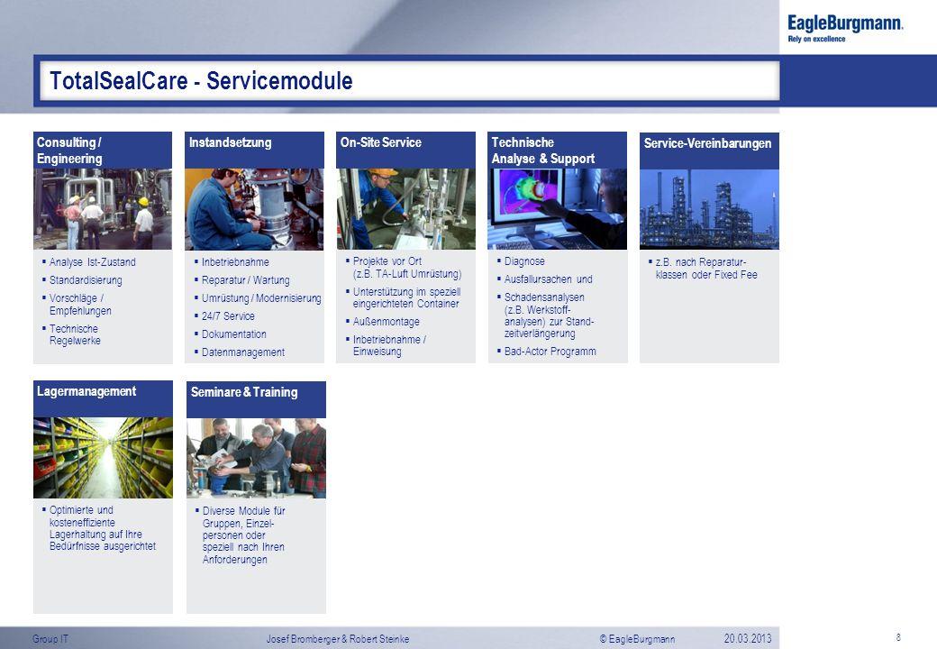 TotalSealCare - Servicemodule