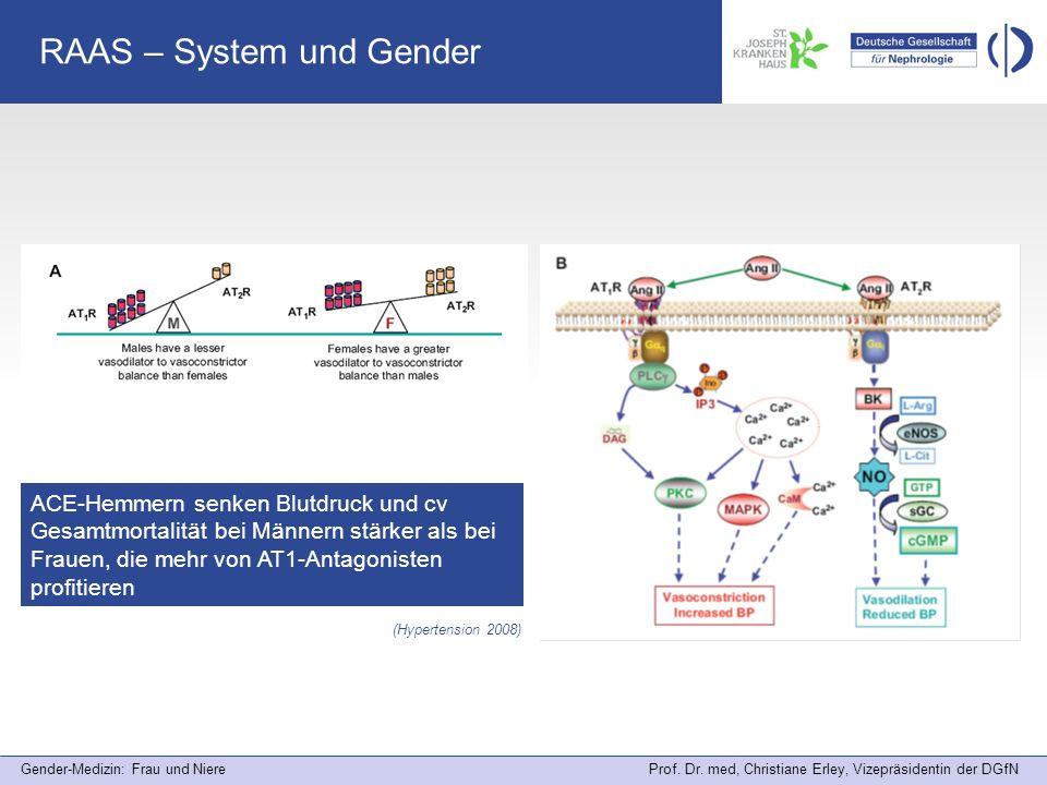 RAAS – System und Gender