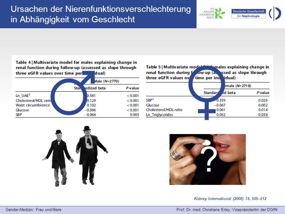 Ursachen der Nierenfunktionsverschlechterung in Abhängigkeit vom Geschlecht