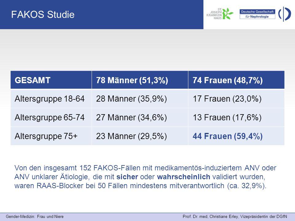 FAKOS Studie GESAMT 78 Männer (51,3%) 74 Frauen (48,7%)