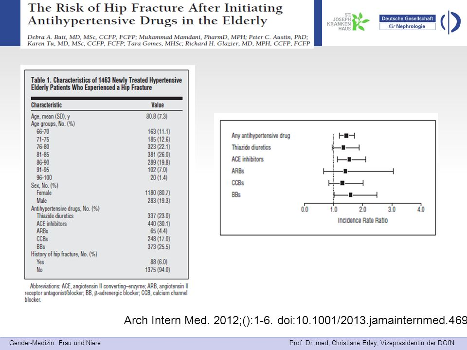 Arch Intern Med. 2012;():1-6. doi:10.1001/2013.jamainternmed.469