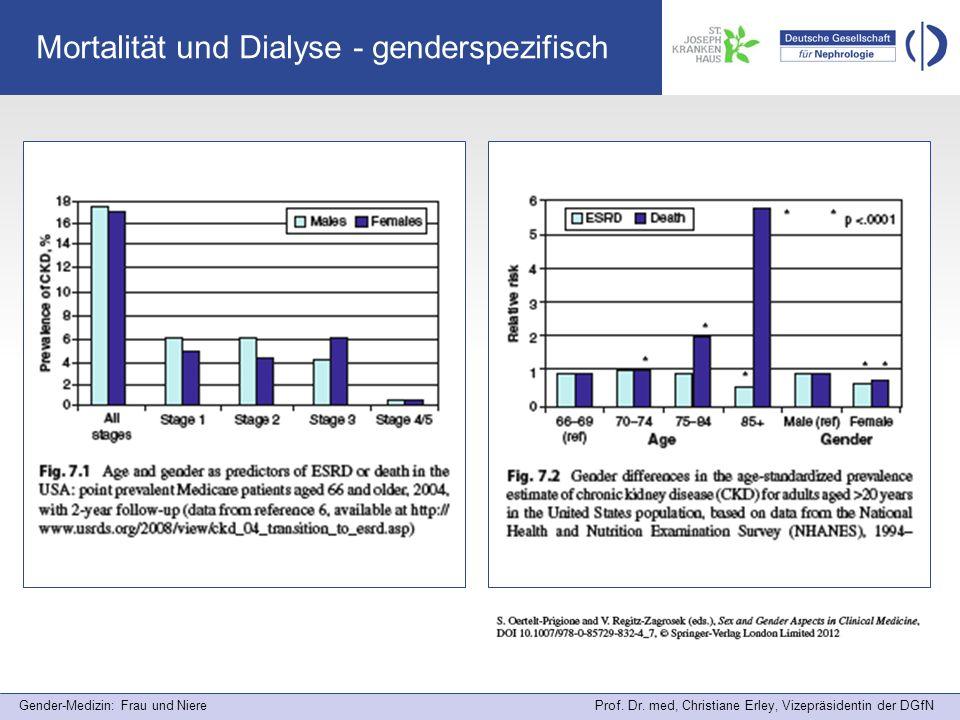 Mortalität und Dialyse - genderspezifisch