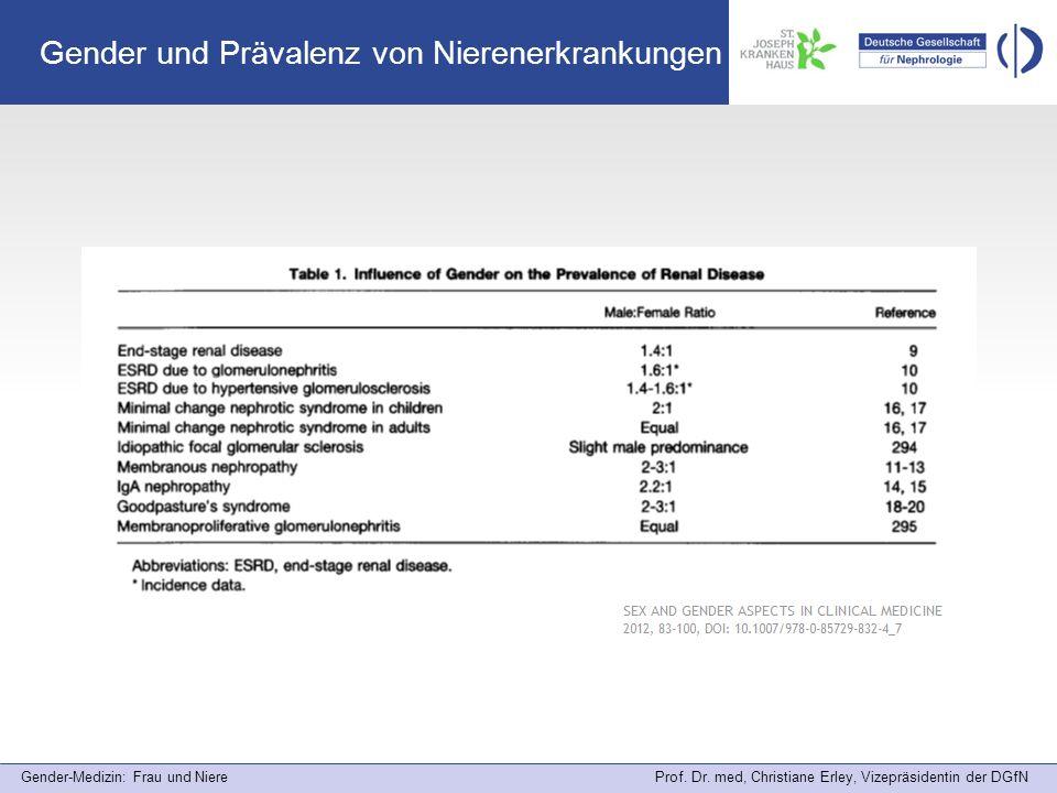 Gender und Prävalenz von Nierenerkrankungen