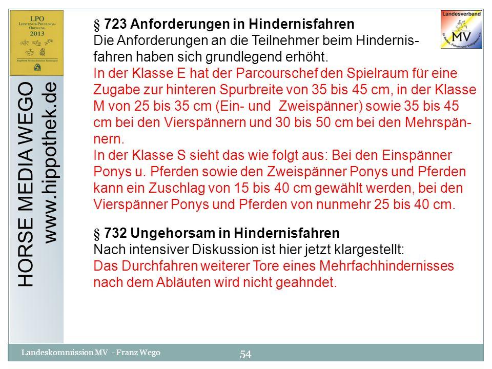 HORSE MEDIA WEGO www.hippothek.de