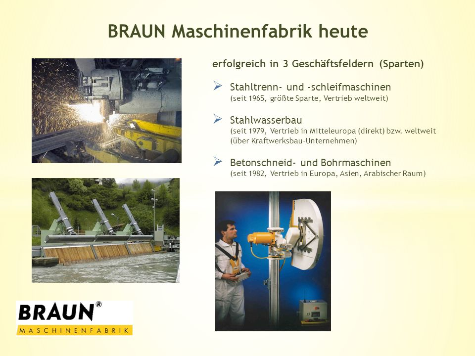 BRAUN Maschinenfabrik heute
