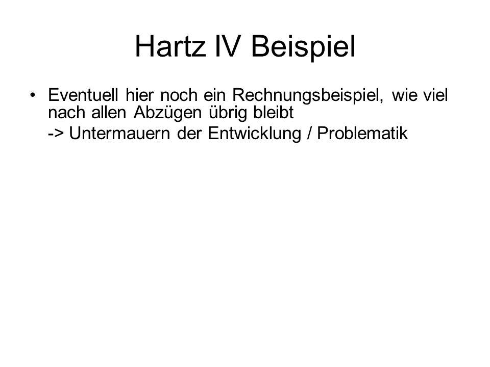 Hartz IV BeispielEventuell hier noch ein Rechnungsbeispiel, wie viel nach allen Abzügen übrig bleibt.