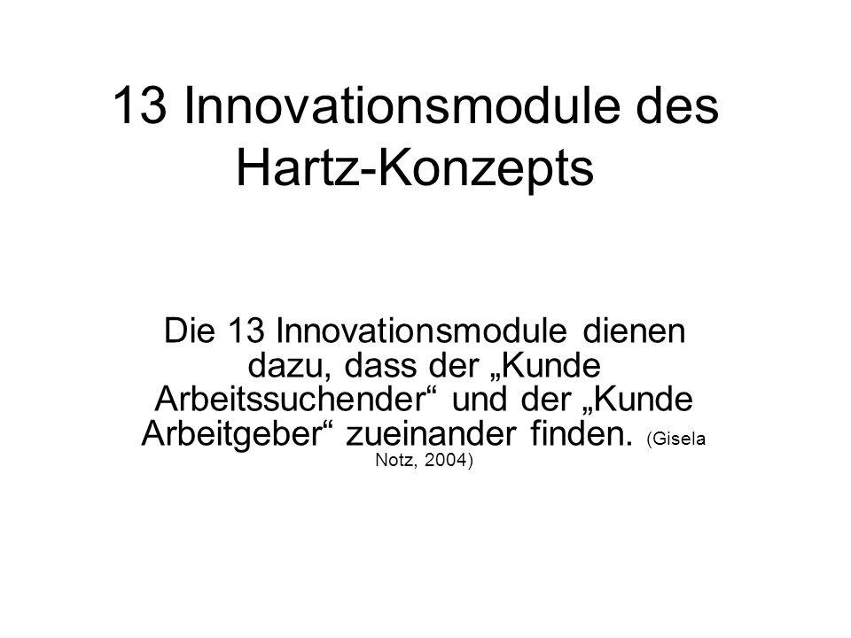 13 Innovationsmodule des Hartz-Konzepts