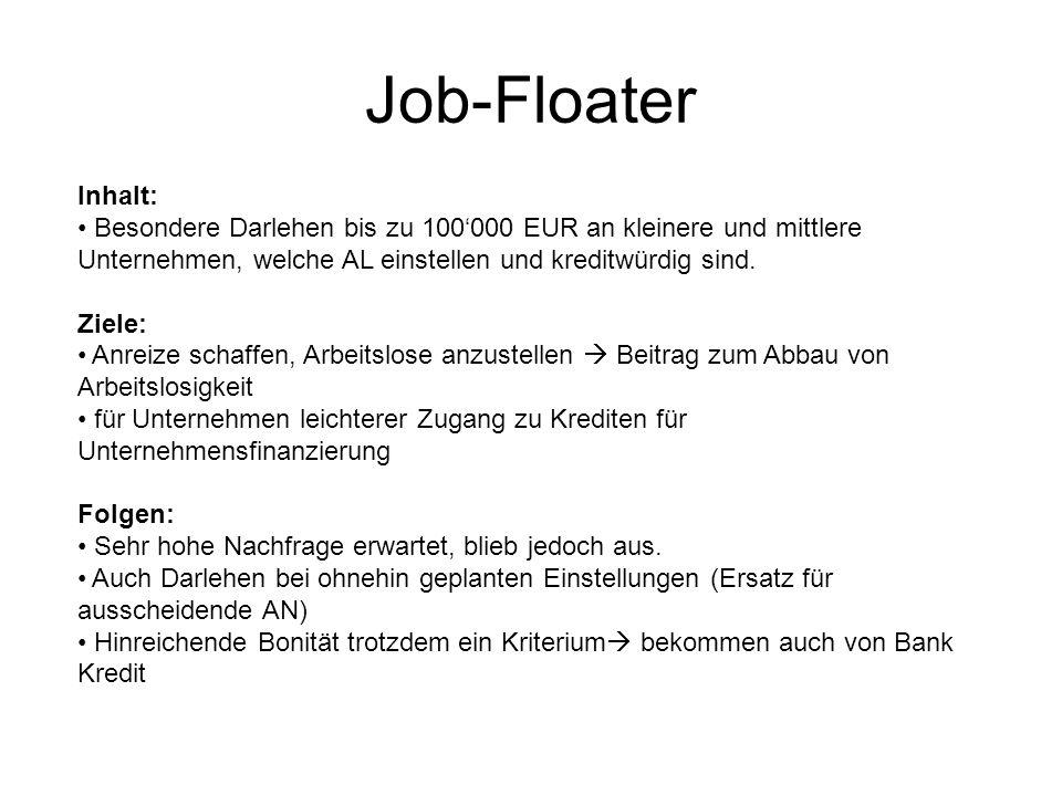 Job-Floater Inhalt: Besondere Darlehen bis zu 100'000 EUR an kleinere und mittlere Unternehmen, welche AL einstellen und kreditwürdig sind.