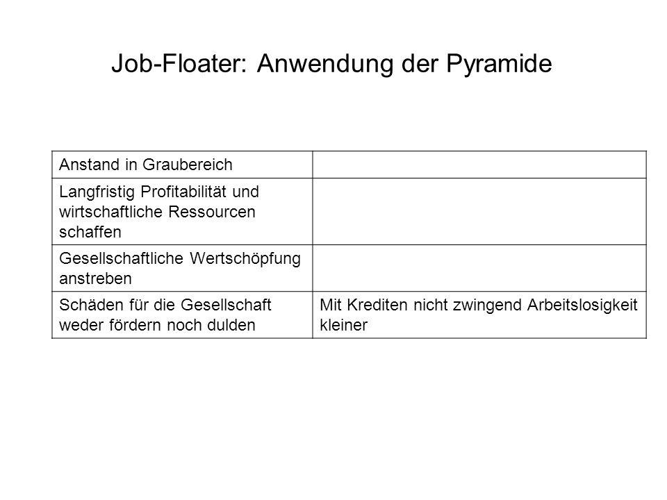 Job-Floater: Anwendung der Pyramide