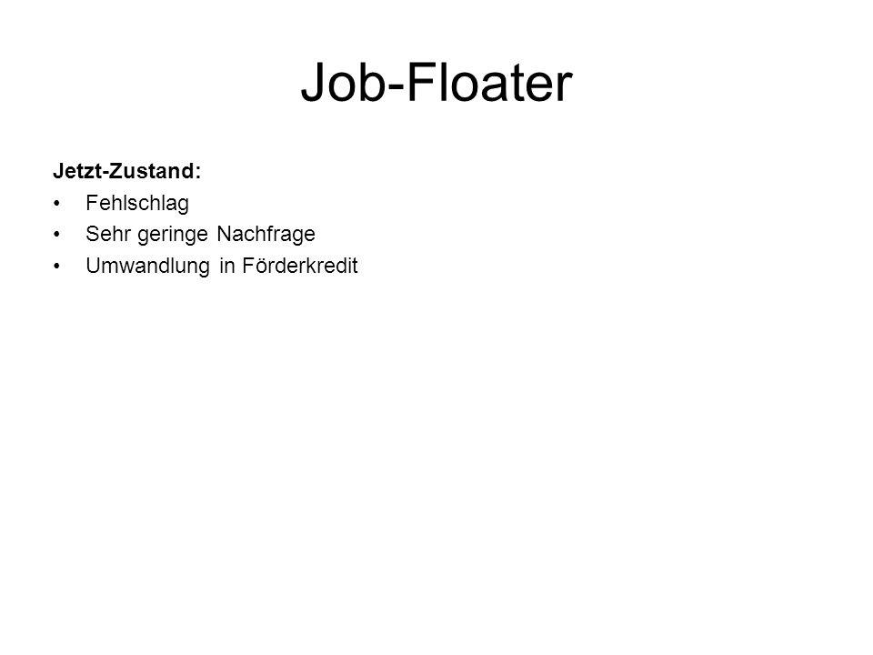 Job-Floater Jetzt-Zustand: Fehlschlag Sehr geringe Nachfrage