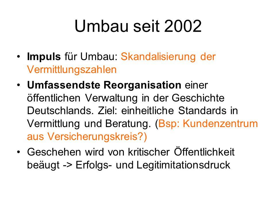 Umbau seit 2002Impuls für Umbau: Skandalisierung der Vermittlungszahlen.