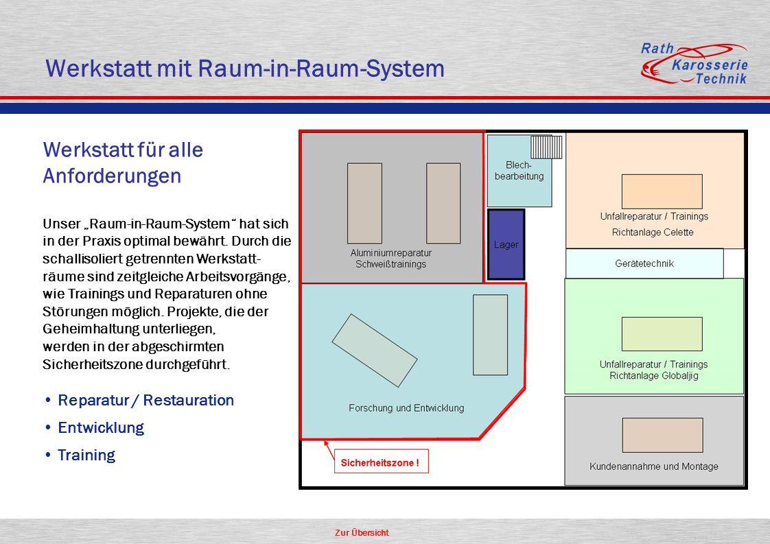 Werkstatt mit Raum-in-Raum-System