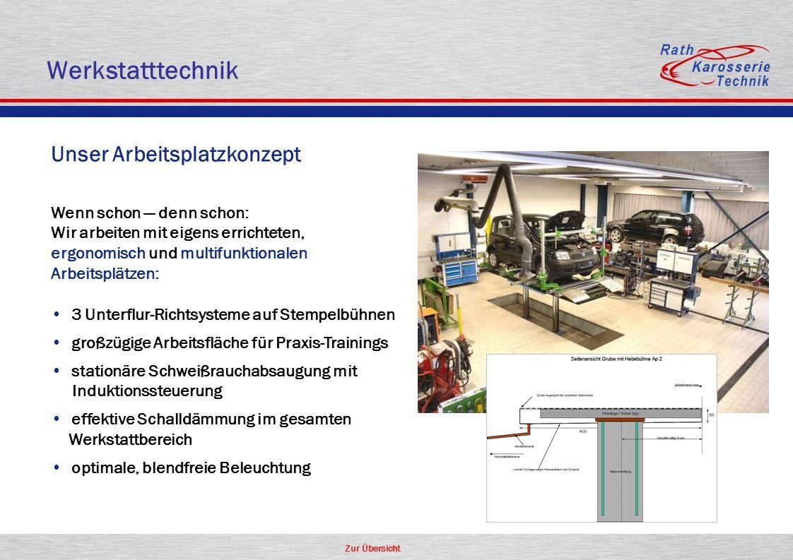 Werkstatttechnik Unser Arbeitsplatzkonzept Wenn schon — denn schon: