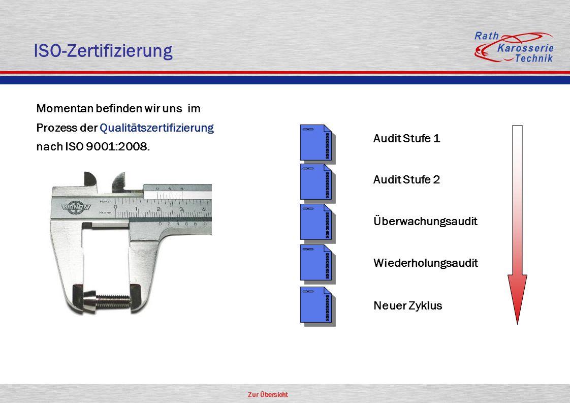 ISO-Zertifizierung Momentan befinden wir uns im