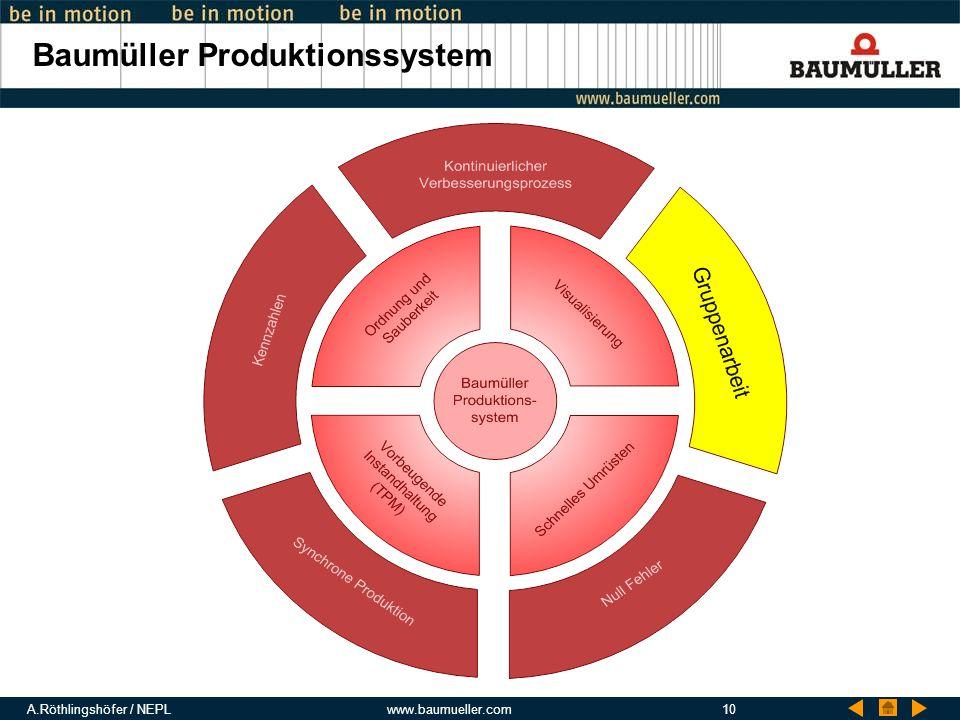 Baumüller Produktionssystem