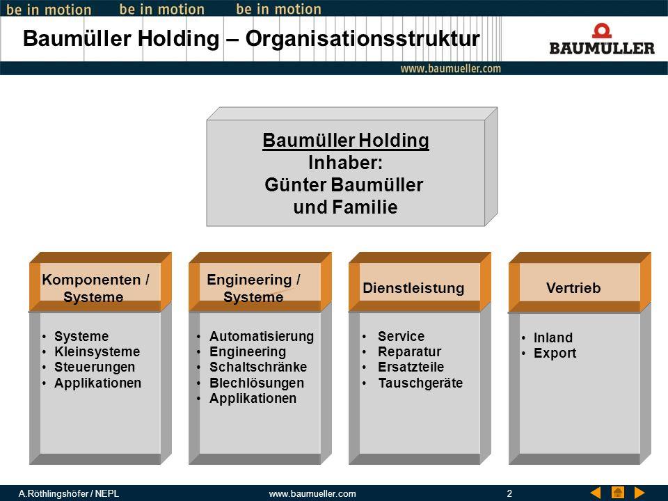 Baumüller Holding – Organisationsstruktur