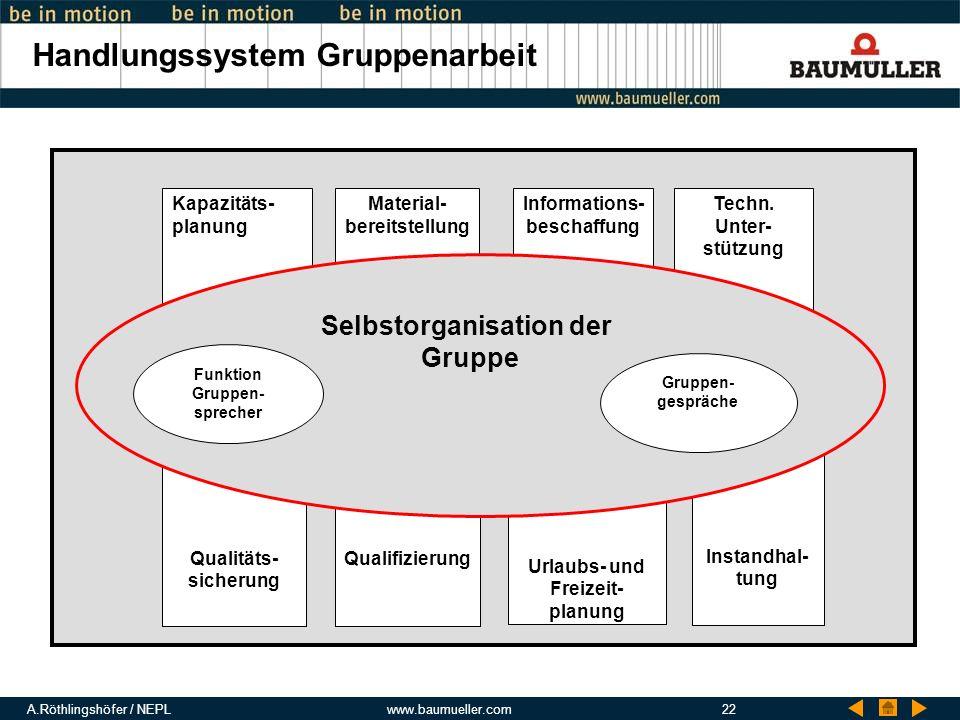 Handlungssystem Gruppenarbeit