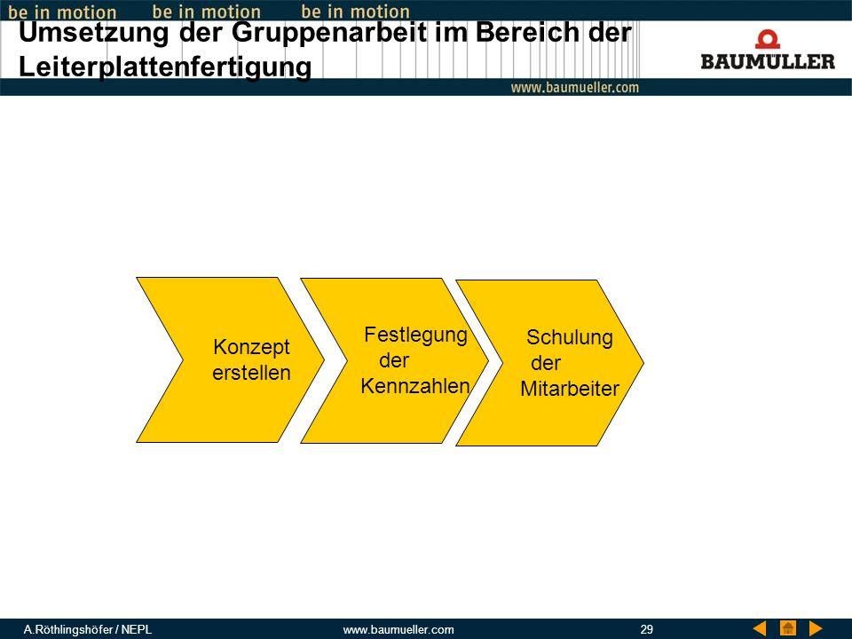 Umsetzung der Gruppenarbeit im Bereich der Leiterplattenfertigung