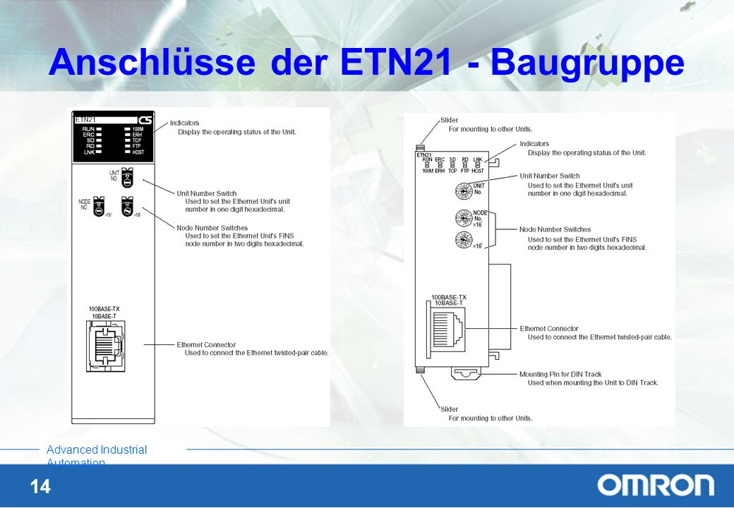 Anschlüsse der ETN21 - Baugruppe