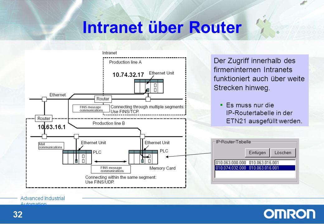 Intranet über RouterDer Zugriff innerhalb des firmeninternen Intranets funktioniert auch über weite Strecken hinweg.