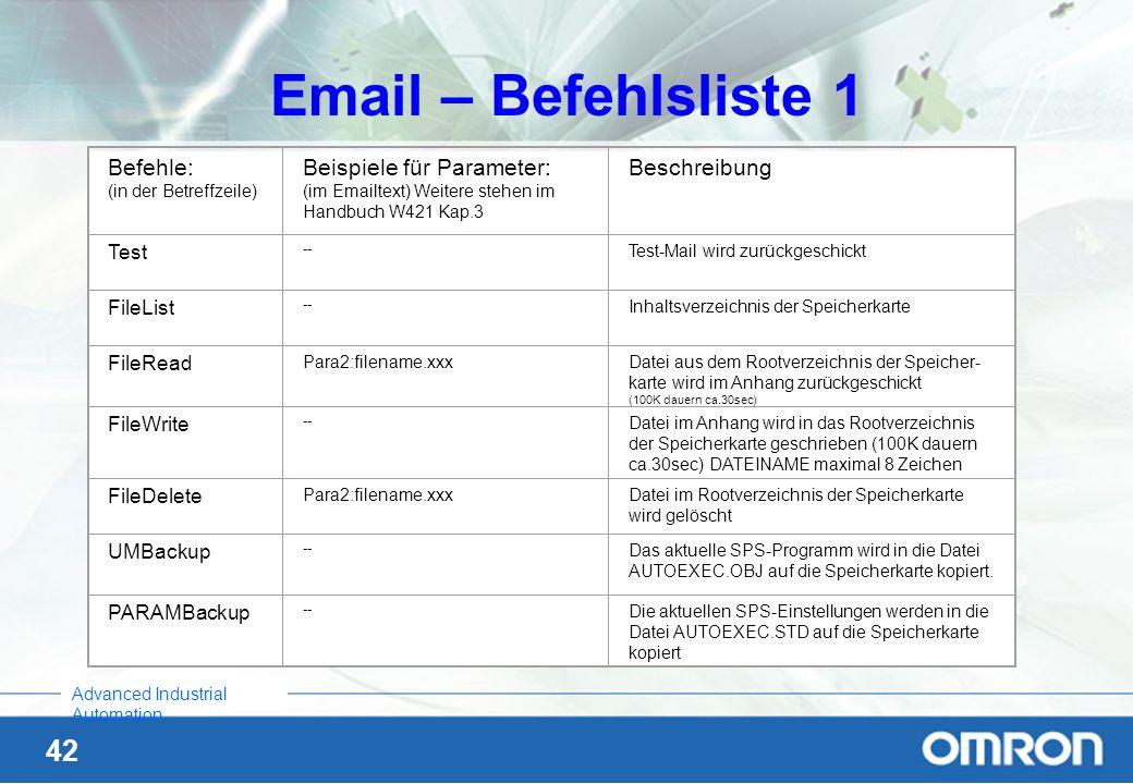 Email – Befehlsliste 1 Befehle: Beispiele für Parameter: Beschreibung