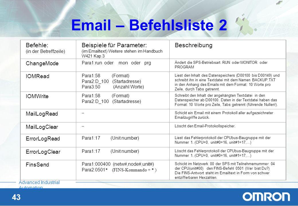 Email – Befehlsliste 2 Befehle: Beispiele für Parameter: Beschreibung