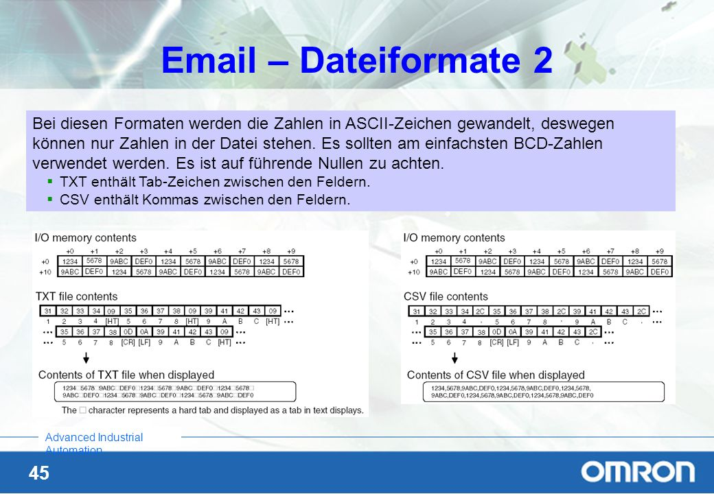 Email – Dateiformate 2