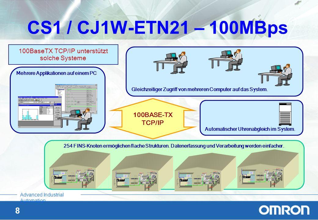 100BaseTX TCP/IP unterstützt solche Systeme