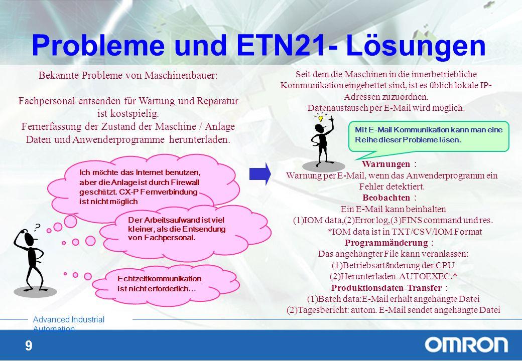 Probleme und ETN21- Lösungen