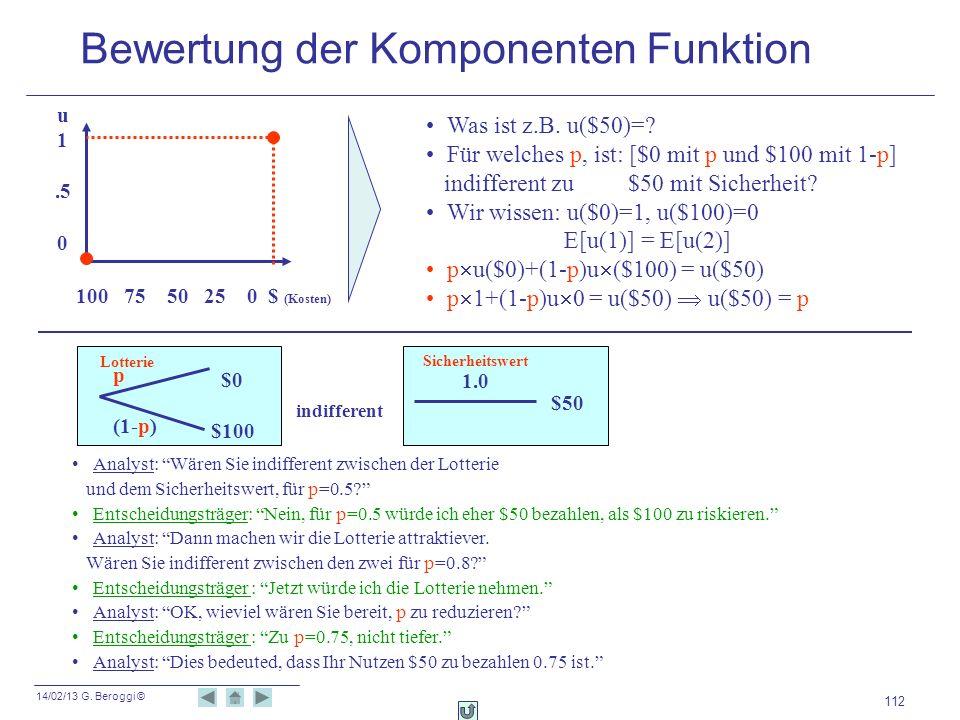 Bewertung der Komponenten Funktion