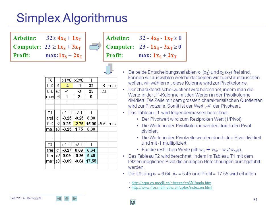 Simplex Algorithmus Arbeiter: 32 4xS + 1xT Computer: 23  1xS + 3xT