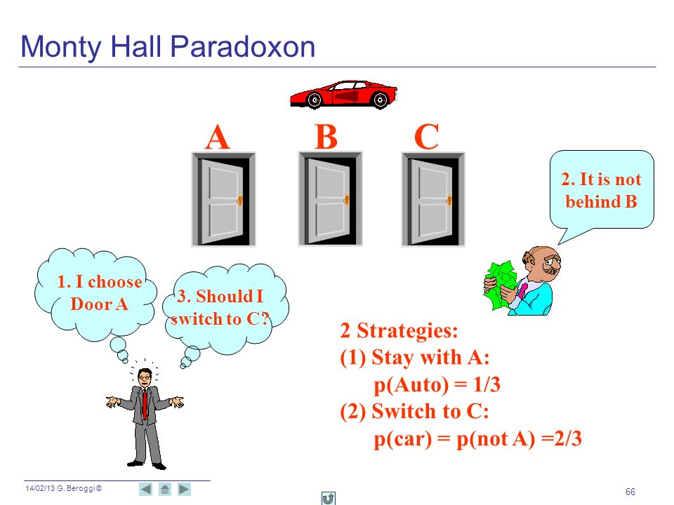 A B C Monty Hall Paradoxon 2 Strategies: (1) Stay with A: