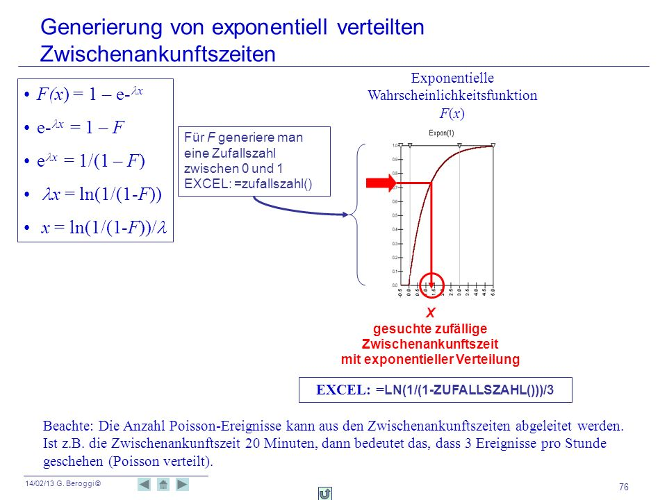 Generierung von exponentiell verteilten Zwischenankunftszeiten