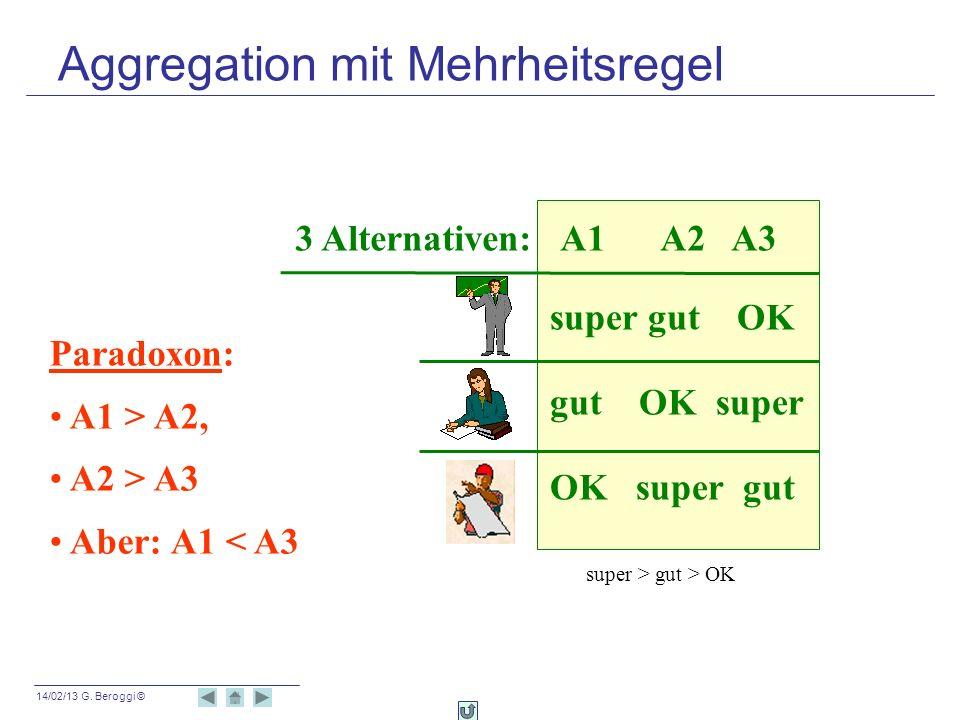 Aggregation mit Mehrheitsregel