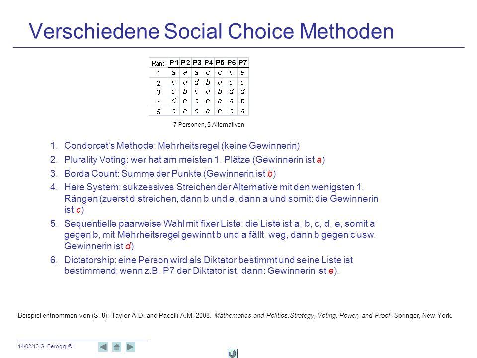 Verschiedene Social Choice Methoden