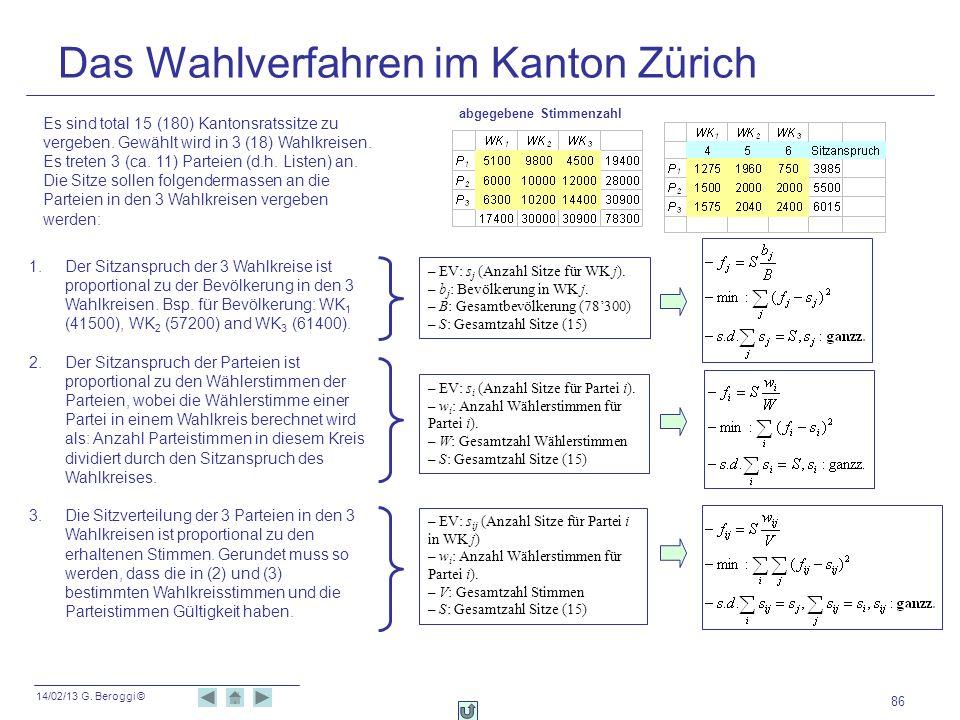 Das Wahlverfahren im Kanton Zürich
