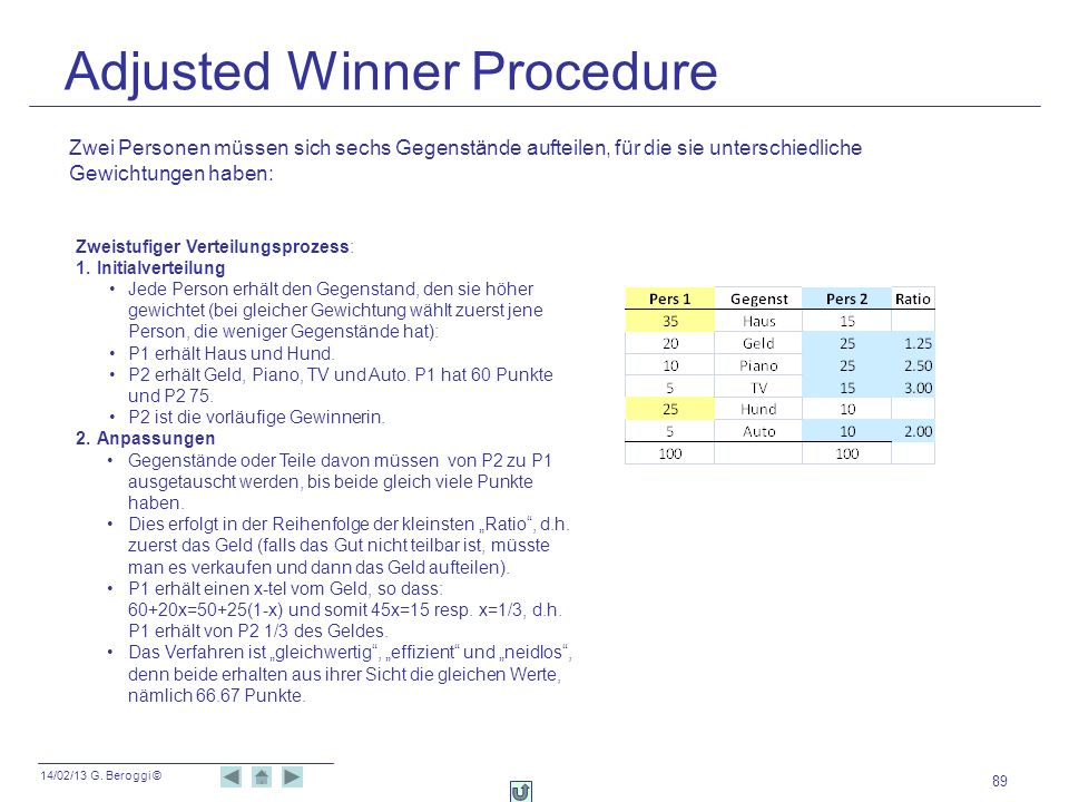 Adjusted Winner Procedure