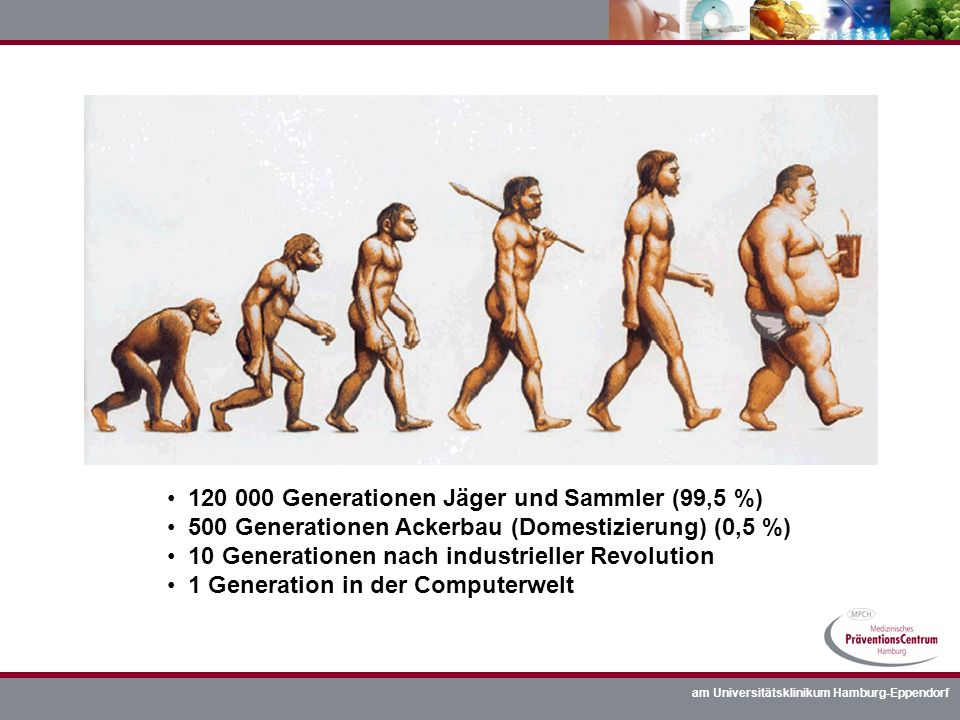 120 000 Generationen Jäger und Sammler (99,5 %)