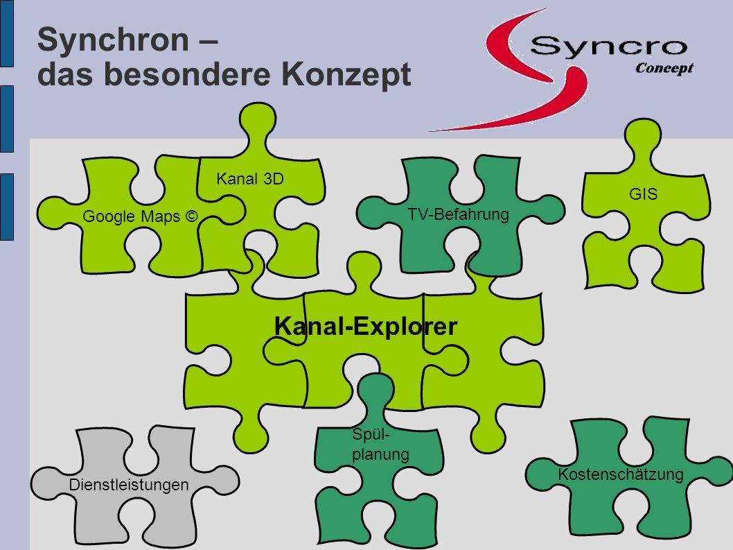 Synchron – das besondere Konzept Kanal-Explorer Kanal 3D GIS