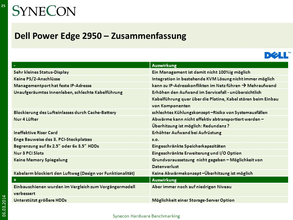 Dell Power Edge 2950 – Zusammenfassung