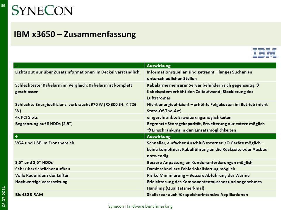 IBM x3650 – Zusammenfassung