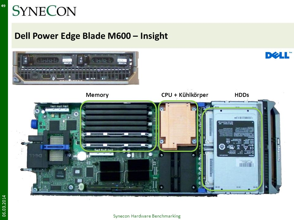 Dell Power Edge Blade M600 – Insight