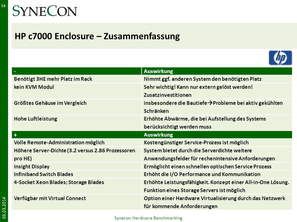 HP c7000 Enclosure – Zusammenfassung